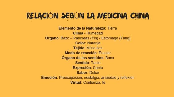 Medicina China (2).jpg
