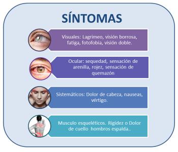 fatiga visual 1